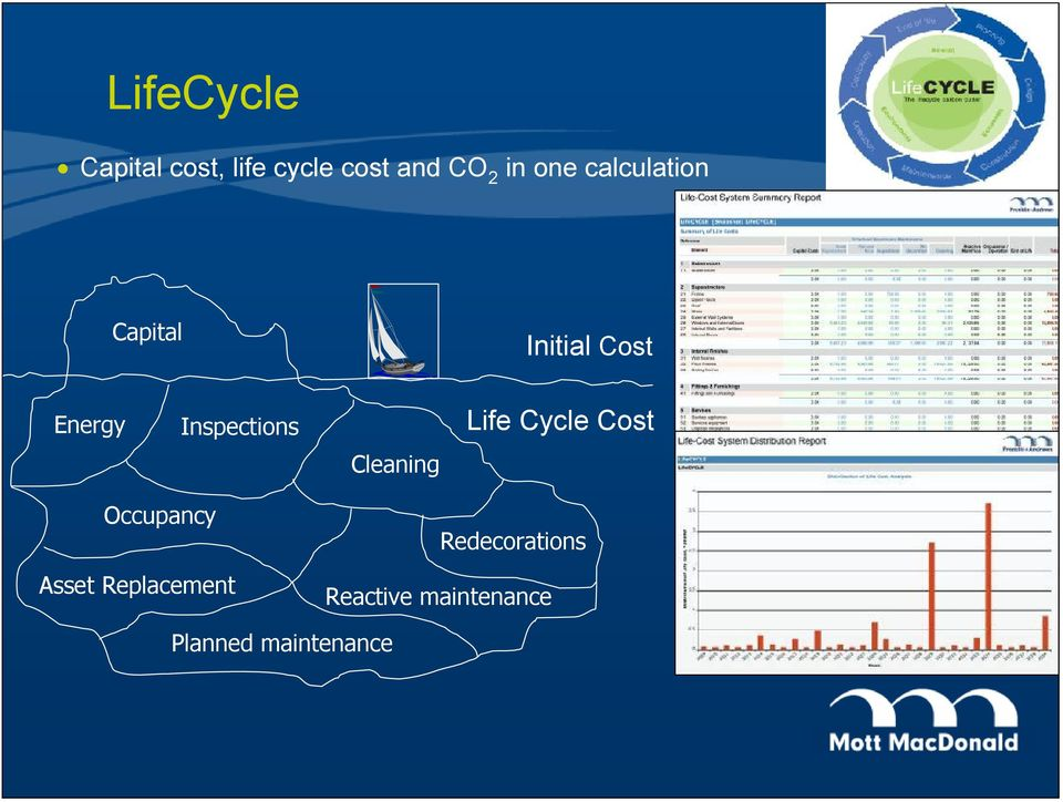 Cycle Cost Inspections Cleaning Occupancy Asset