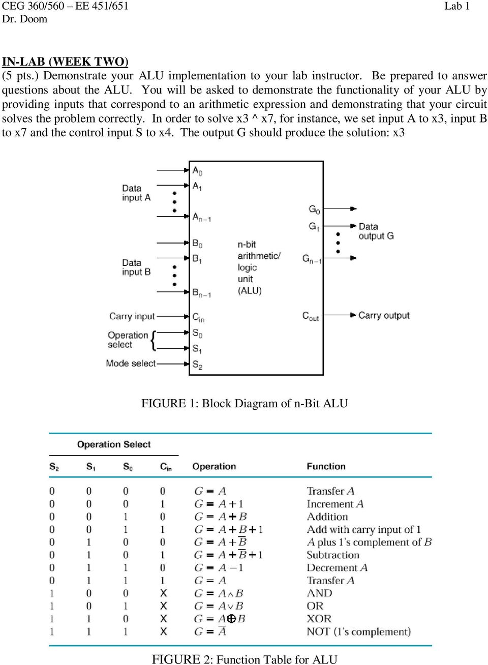 Mips Alu Diagram Not Lossing Wiring 8 Bit Logic 4 Function Circuit Get Free Image About Truth Table Cpu