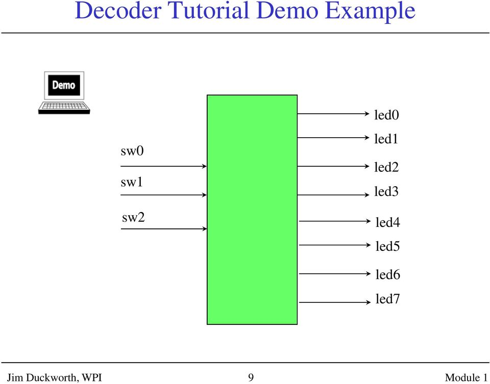vhdl thesis