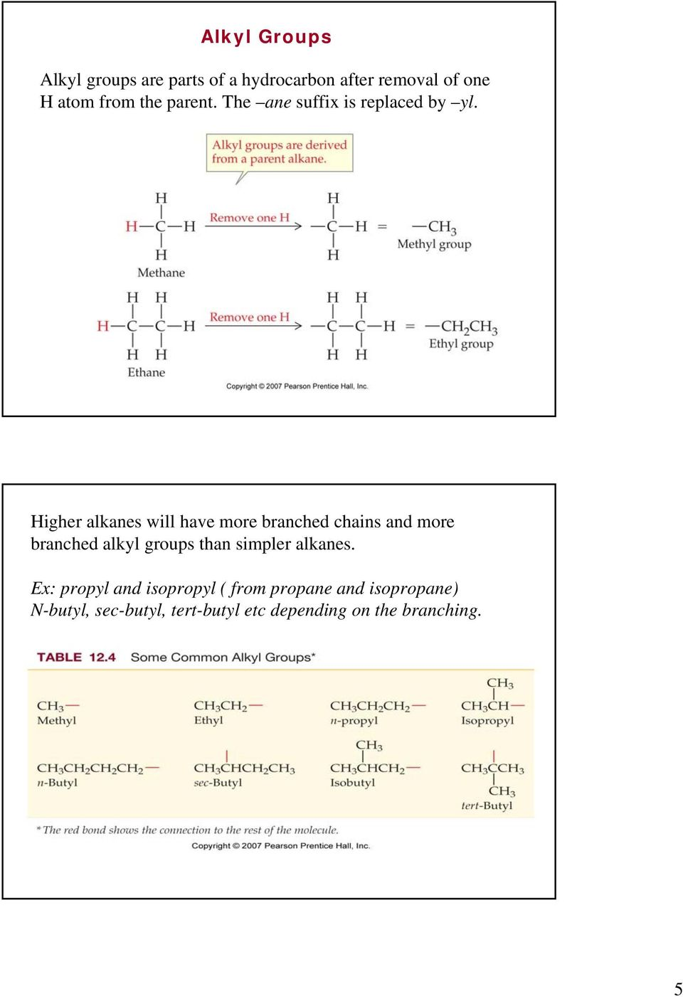 Higher alkanes will have more branched chains and more branched alkyl groups than