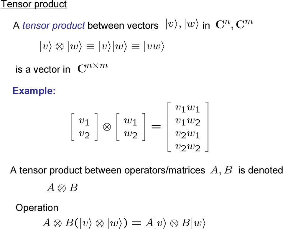 Example: A tensor product between