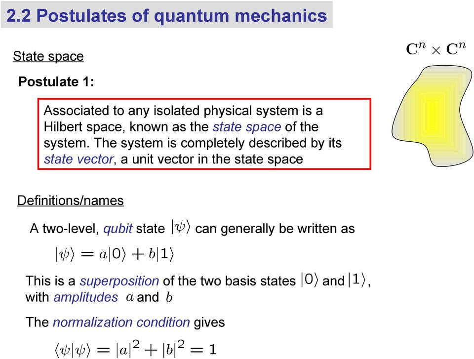 The system is completely described by its state vector, a unit vector in the state space Definitions/names
