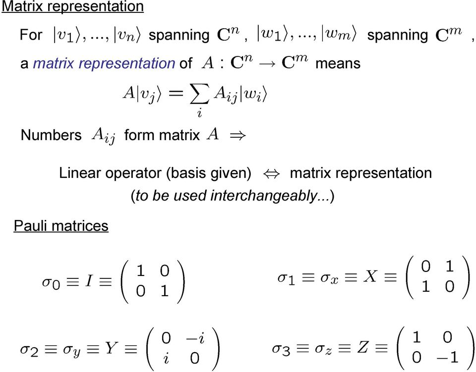 matrix Linear operator (basis given) matrix