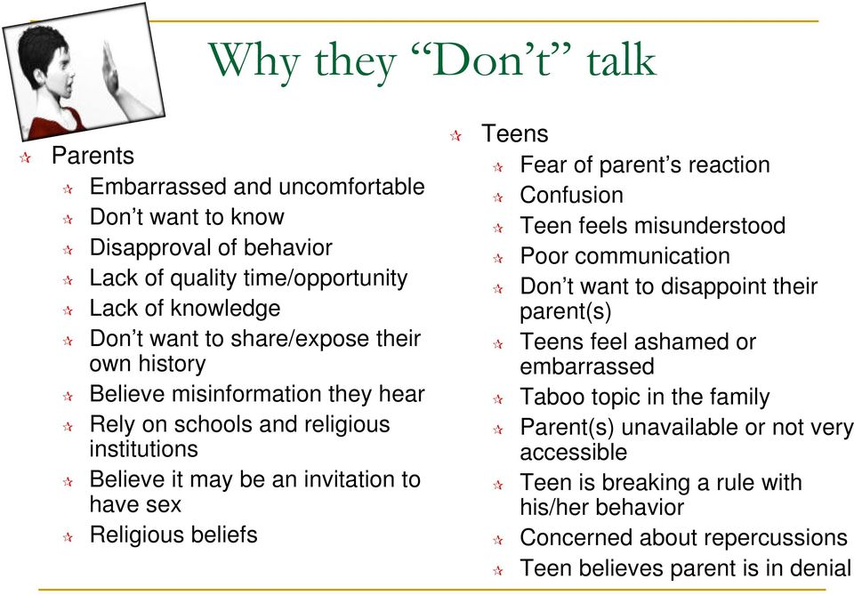 Teens Fear of parent s reaction Confusion Teen feels misunderstood Poor communication Don t want to disappoint their parent(s) Teens feel ashamed or embarrassed Taboo