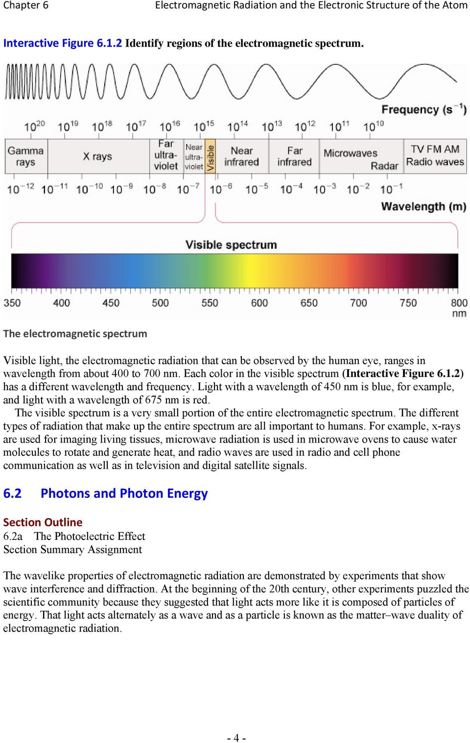 Each color in the visible spectrum (Interactive Figure 6.1.2) has a different wavelength and frequency.