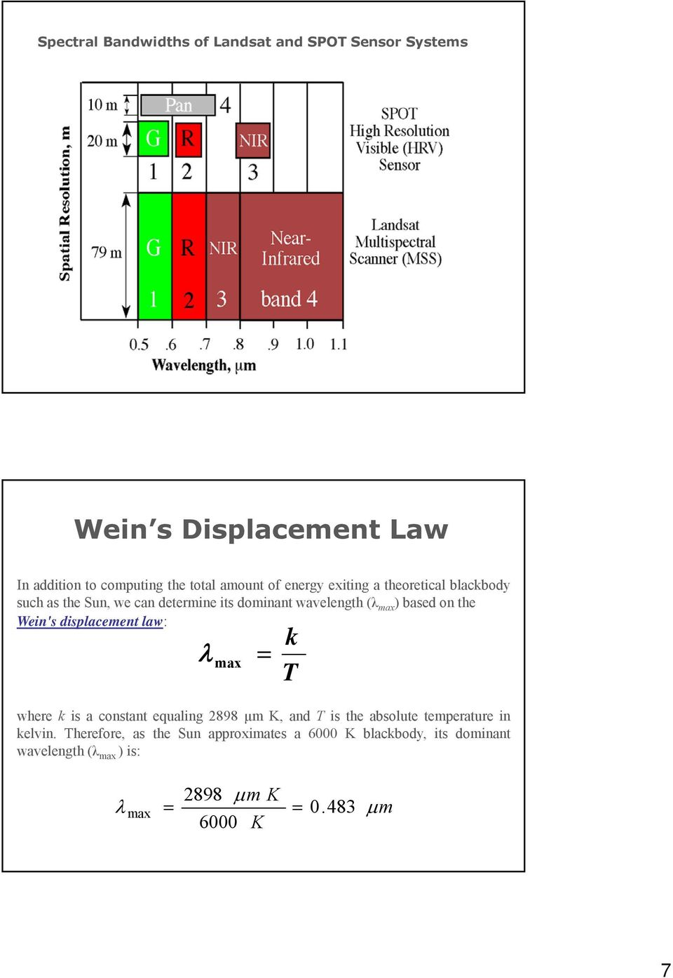 the Wein's displacement law: max where k is a constant equaling 2898 μm K,andT is the absolute temperature in kelvin.