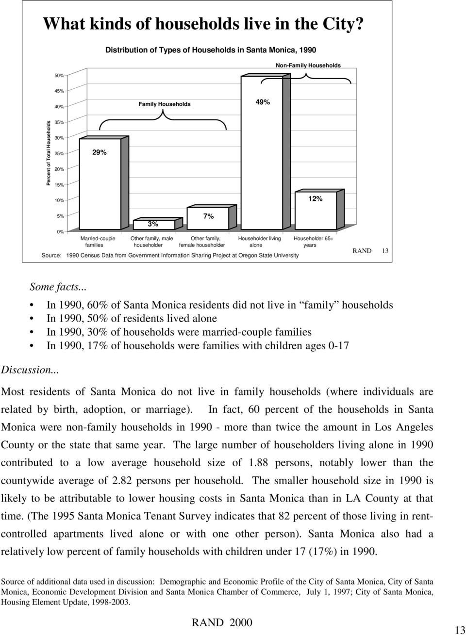 families 3% Other family, male householder 7% Other family, female householder Householder living alone Source: 1990 Census Data from Government Information Sharing Project at Oregon State University