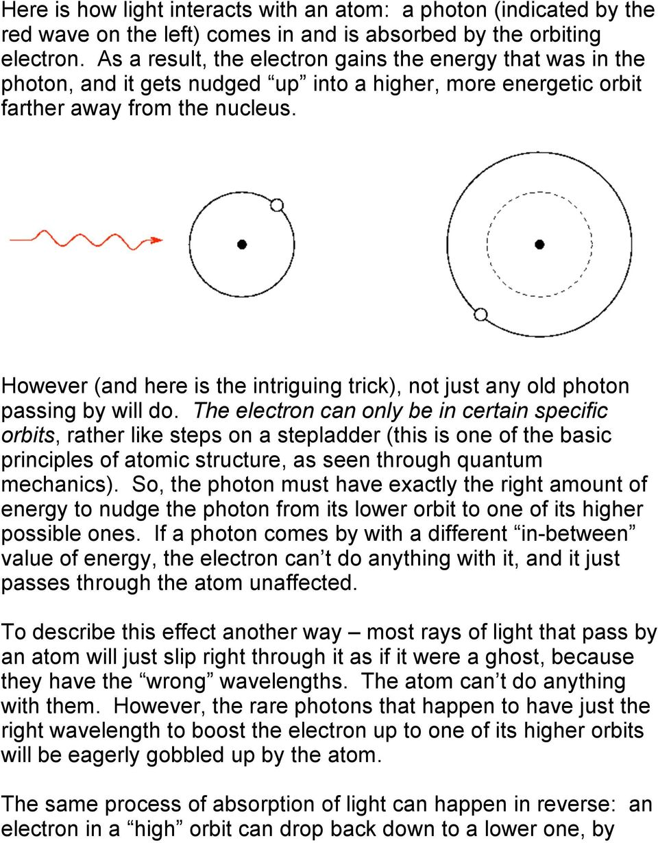 However (and here is the intriguing trick), not just any old photon passing by will do.