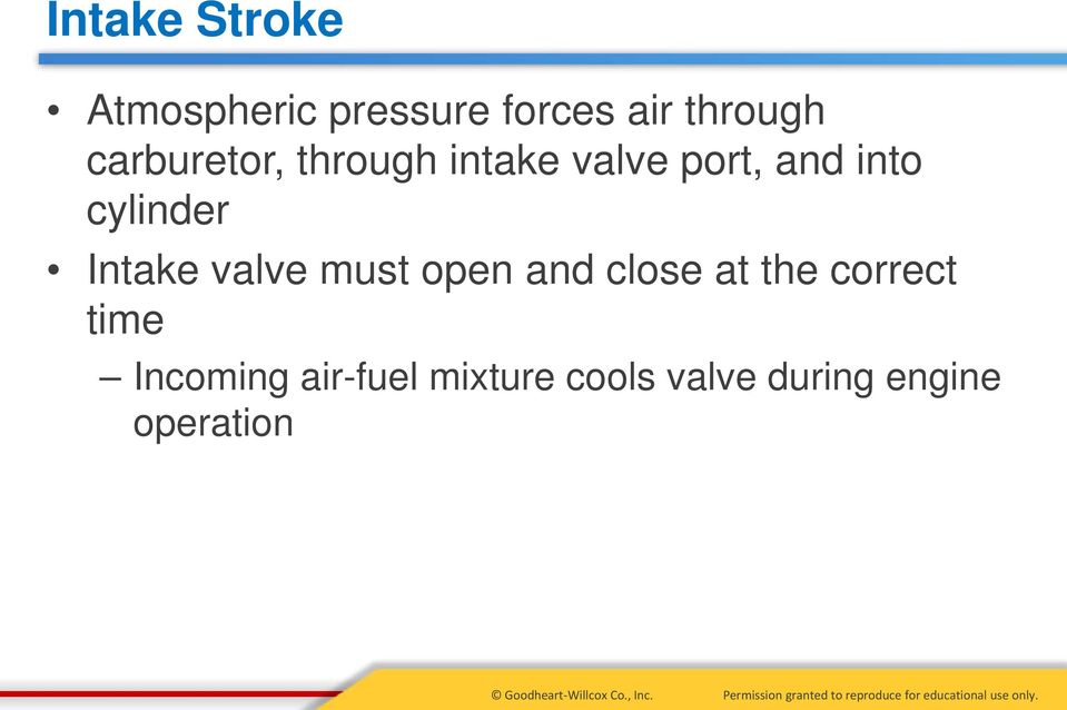 Intake valve must open and close at the correct time