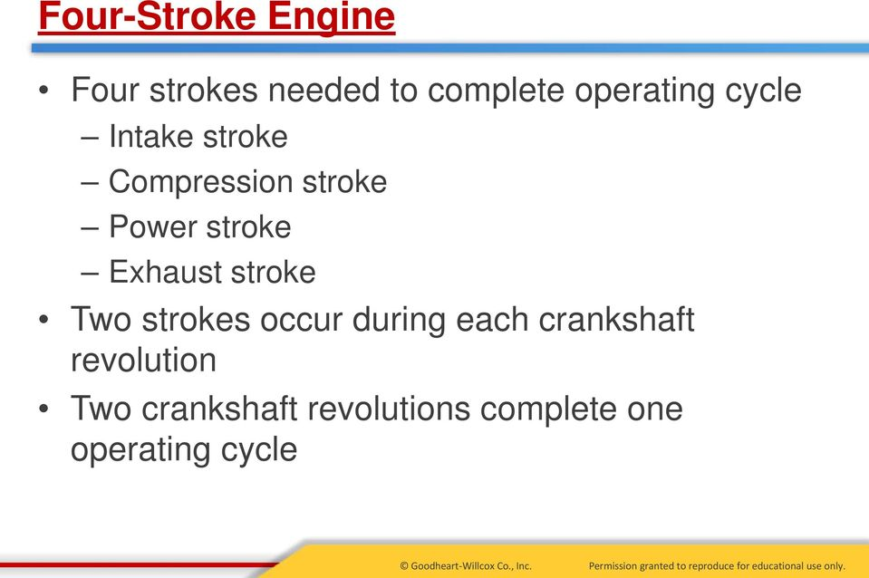 stroke Exhaust stroke Two strokes occur during each