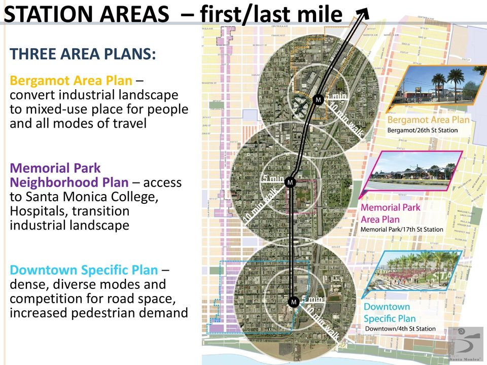 Plan access to Santa Monica College, Hospitals, transition industrial landscape Downtown