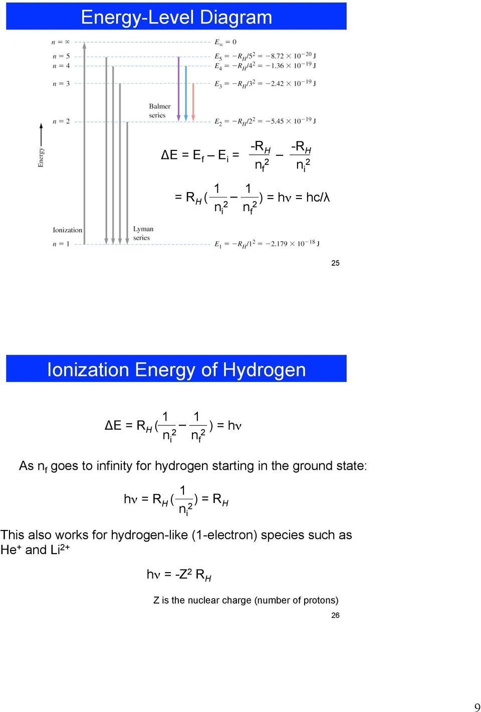 hydrogen starting in the ground state: 1 hν = R H ( ) = R ni 2 H This also works for hydrogen-like