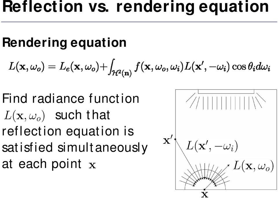 equation Find radiance function such