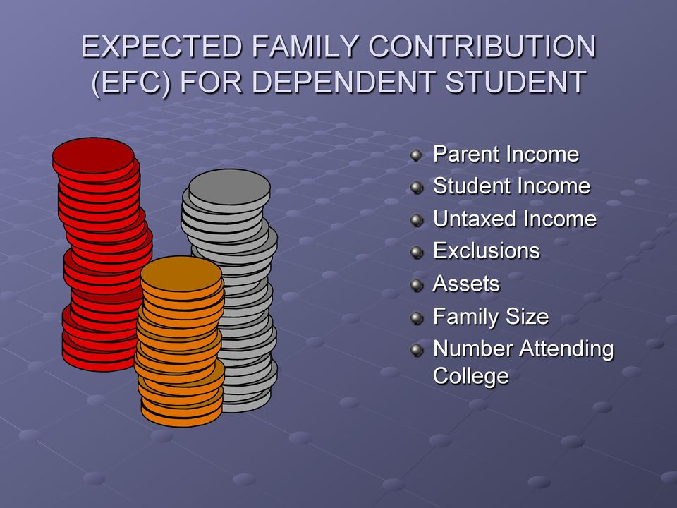 Student Income Untaxed Income