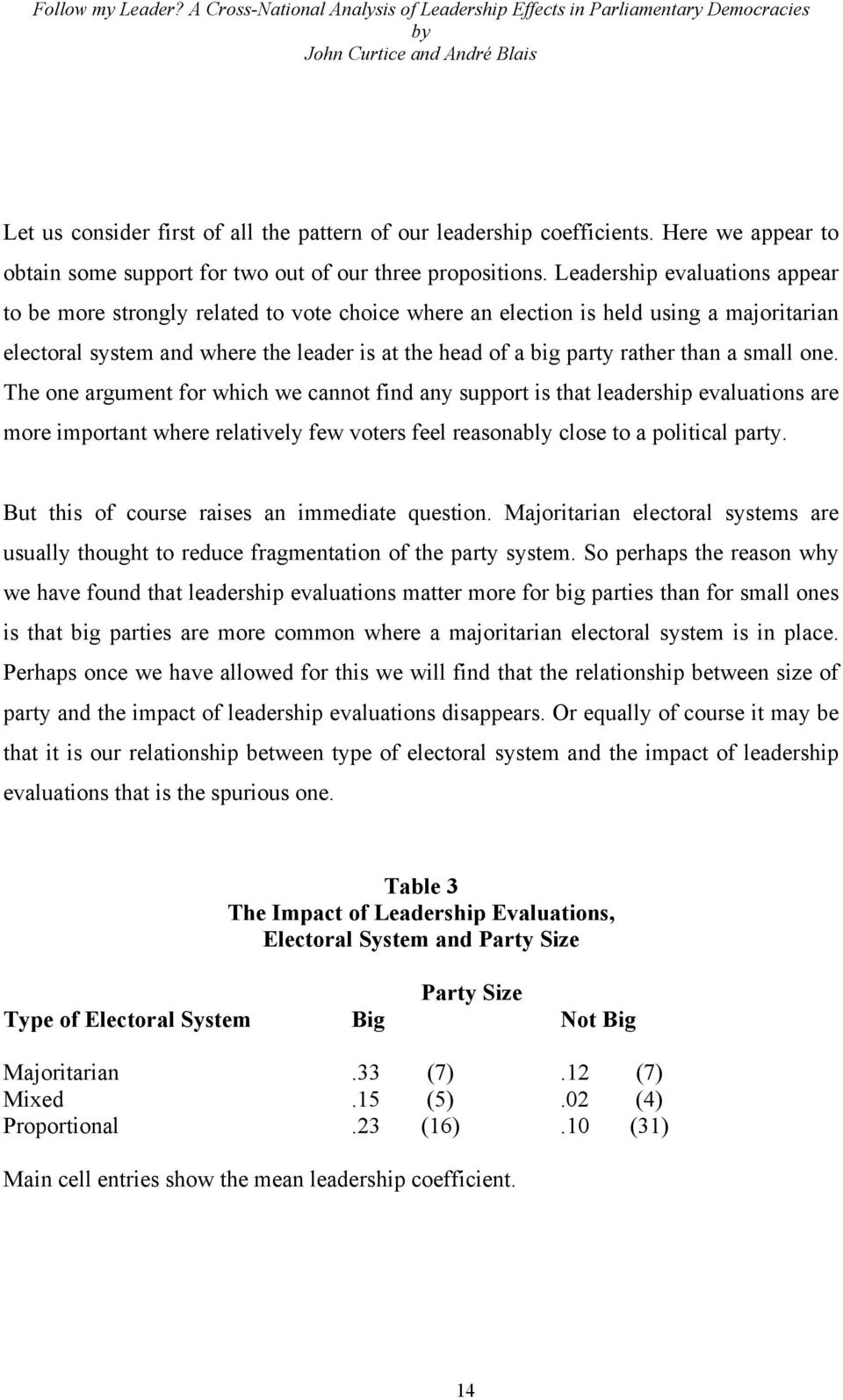 a small one. The one argument for which we cannot find any support is that leadership evaluations are more important where relatively few voters feel reasonably close to a political party.