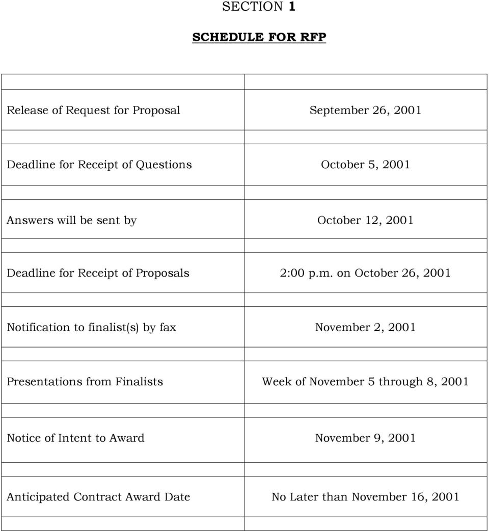 on October 26, 2001 Notification to finalist(s) by fax November 2, 2001 Presentations from Finalists Week of