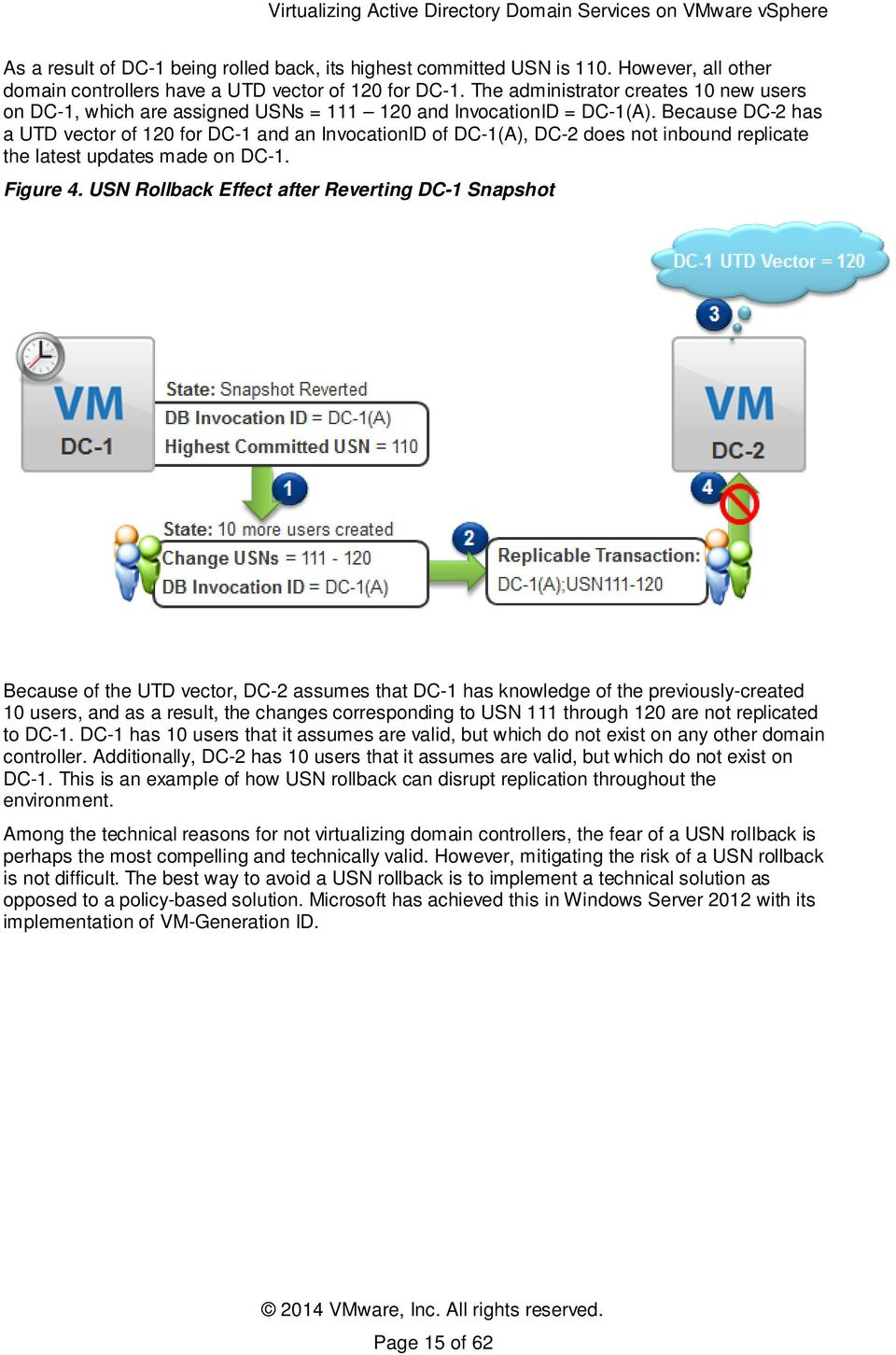 Virtualizing Active Directory Domain Services On VMware