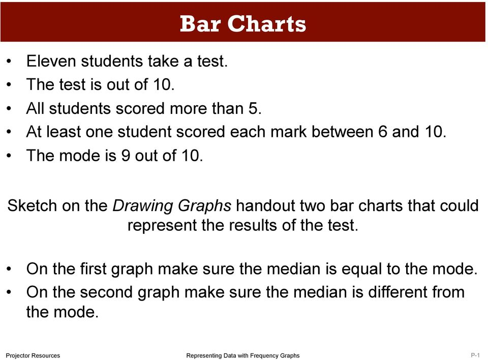 Sketch on the Drawing Graphs handout two bar charts that could represent the results of the test.