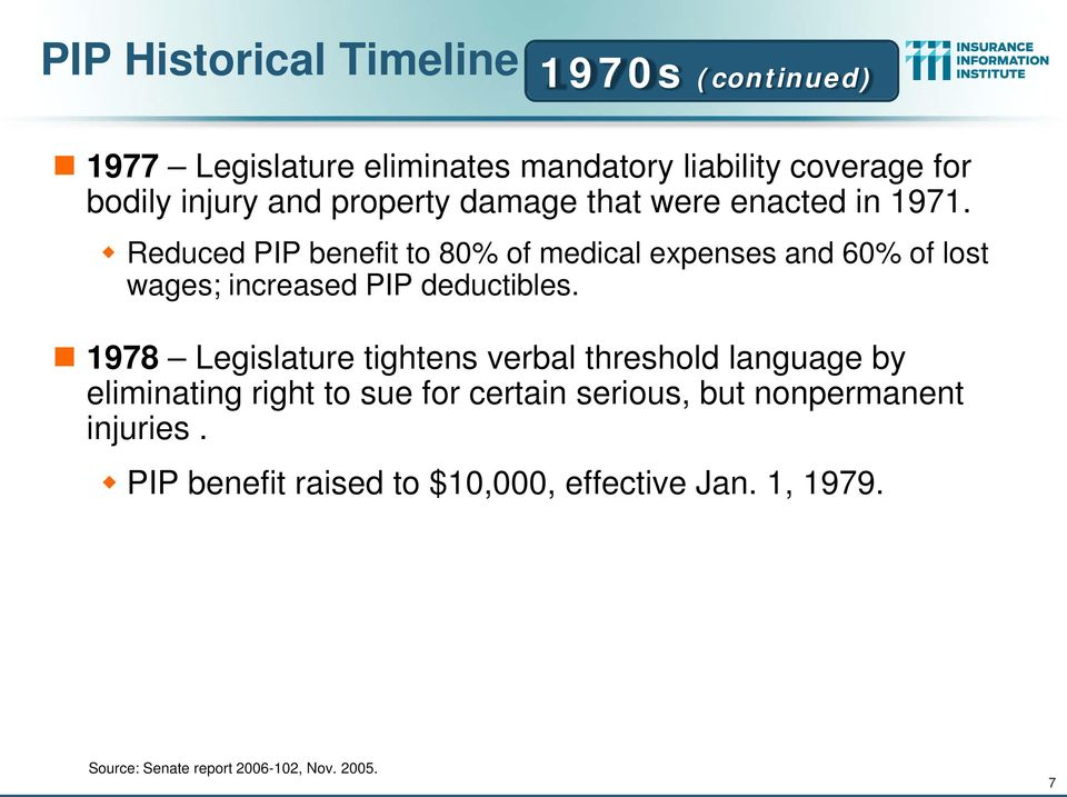 Reduced PIP benefit to 80% of medical expenses and 60% of lost wages; increased PIP deductibles.