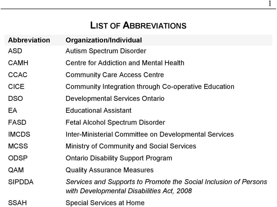 Assistant Fetal Alcohol Spectrum Disorder Inter-Ministerial Committee on Developmental Services Ministry of Community and Social Services Ontario Disability