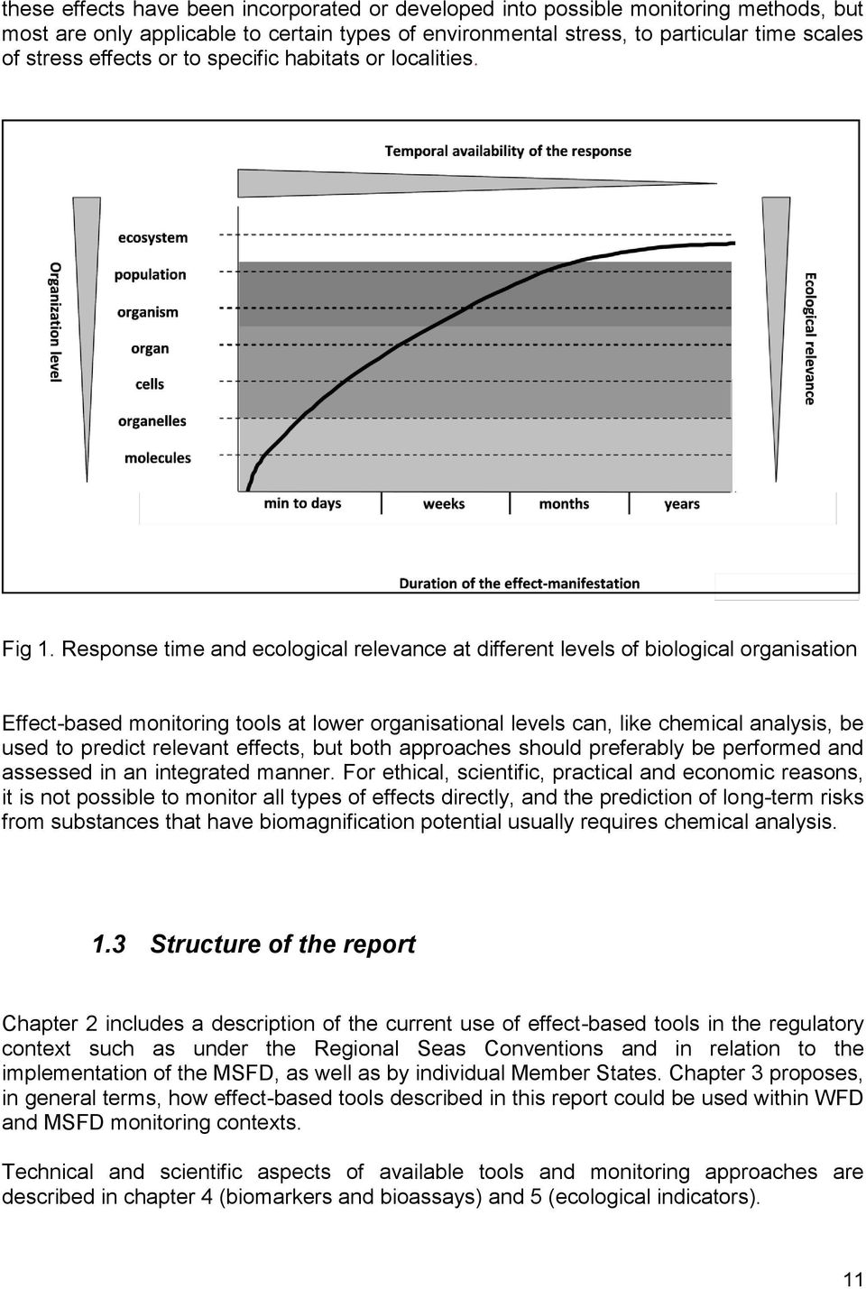 Response time and ecological relevance at different levels of biological organisation Effect-based monitoring tools at lower organisational levels can, like chemical analysis, be used to predict