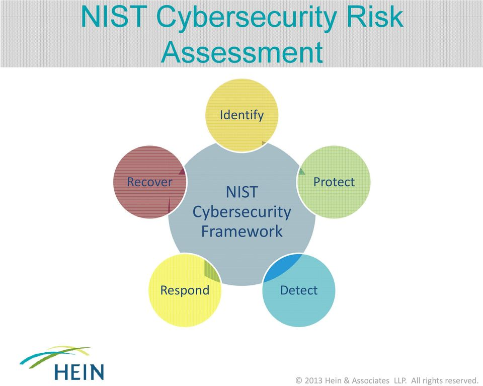 Cybersecurity Framework Protect