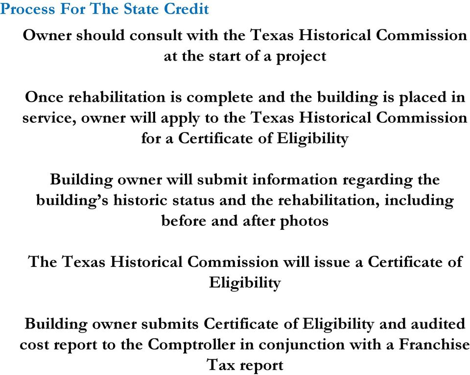 information regarding the building s historic status and the rehabilitation, including before and after photos The Texas Historical Commission will issue