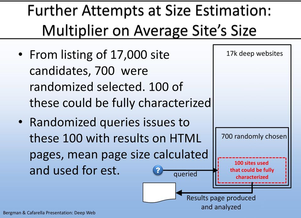 100 of these could be fully characterized Randomized queries issues to these 100 with results on HTML