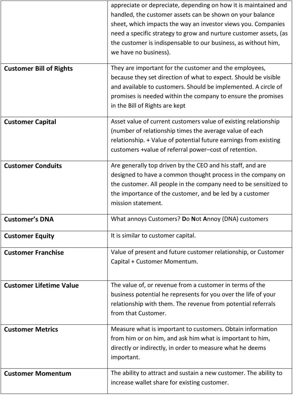 Customer Bill of Rights Customer Capital Customer Conduits Customer s DNA Customer Equity Customer Franchise They are important for the customer and the employees, because they set direction of what