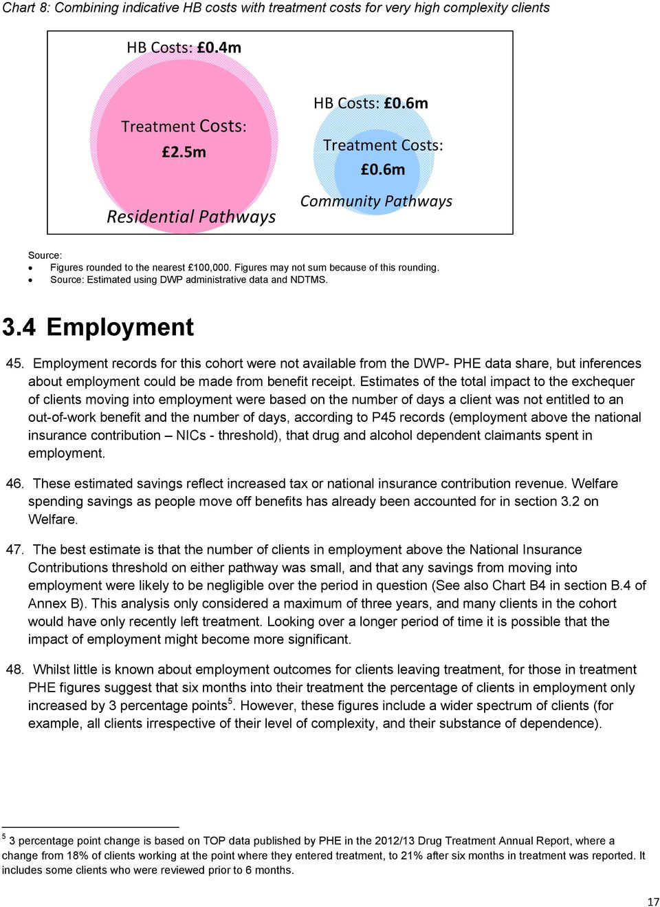 Employment records for this cohort were not available from the DWP- PHE data share, but inferences about employment could be made from benefit receipt.