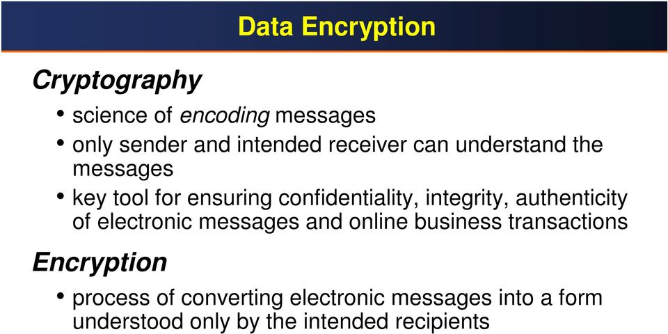 authenticity of electronic messages and online business transactions Encryption