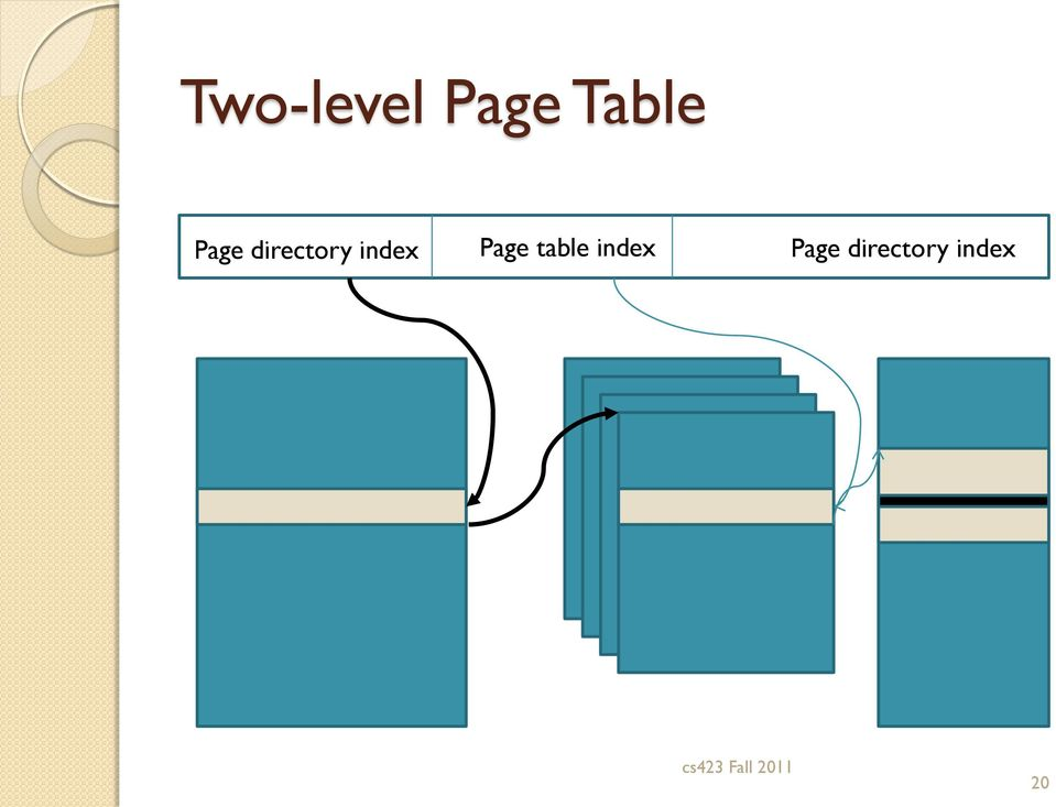 Page table index  cs423
