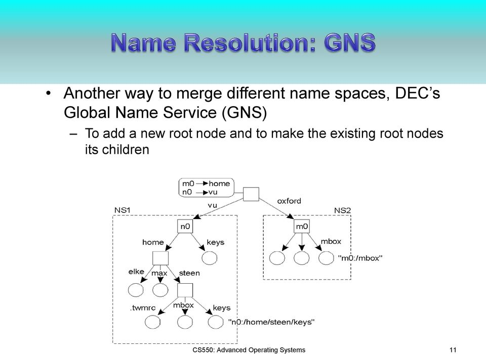 root node and to make the existing root nodes