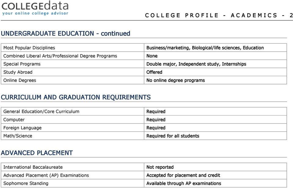 degree programs CURRICULUM AND GRADUATION REQUIREMENTS General Education/Core Curriculum Computer Foreign Language Math/Science Required Required Required Required for