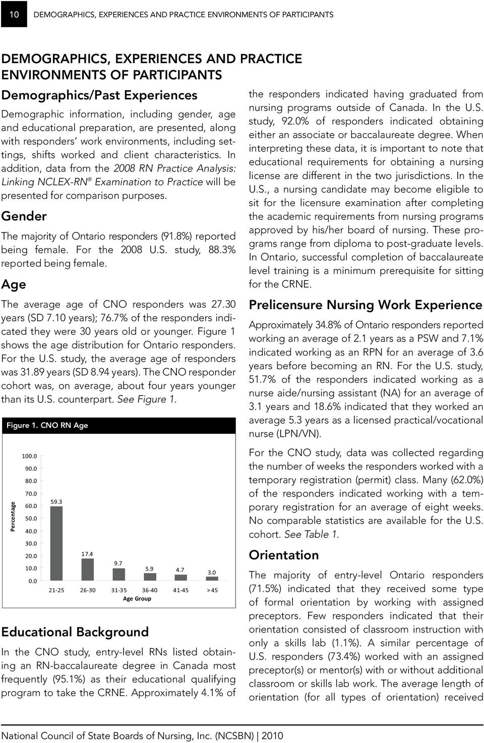 In addition, data from the 2008 RN Practice Analysis: Linking NCLEX-RN Examination to Practice will be presented for comparison purposes. Gender The majority of Ontario responders (91.