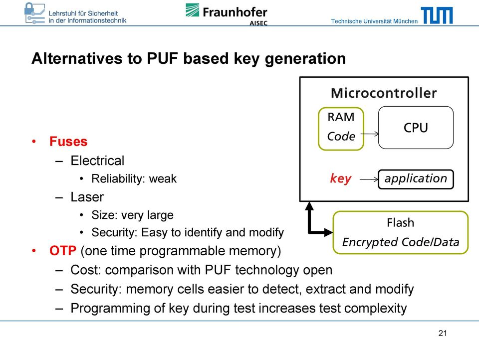 comparison with PUF technology open Microcontroller RAM Code Security: memory cells easier to