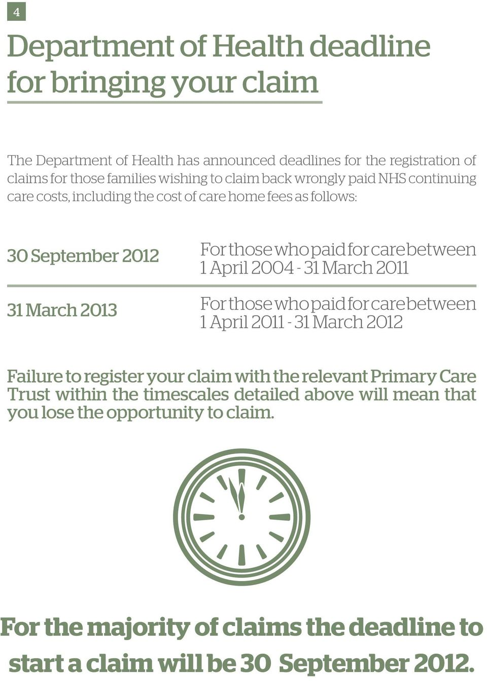 between 1 April 2004-31 March 2011 For those who paid for care between 1 April 2011-31 March 2012 Failure to register your claim with the relevant Primary Care Trust