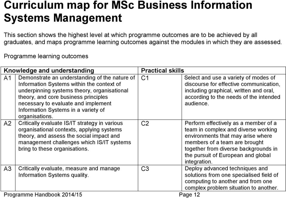 Programme learning outcomes Knowledge and understanding A1 Demonstrate an understanding of the nature of Information Systems within the context of underpinning systems theory, organisational theory,