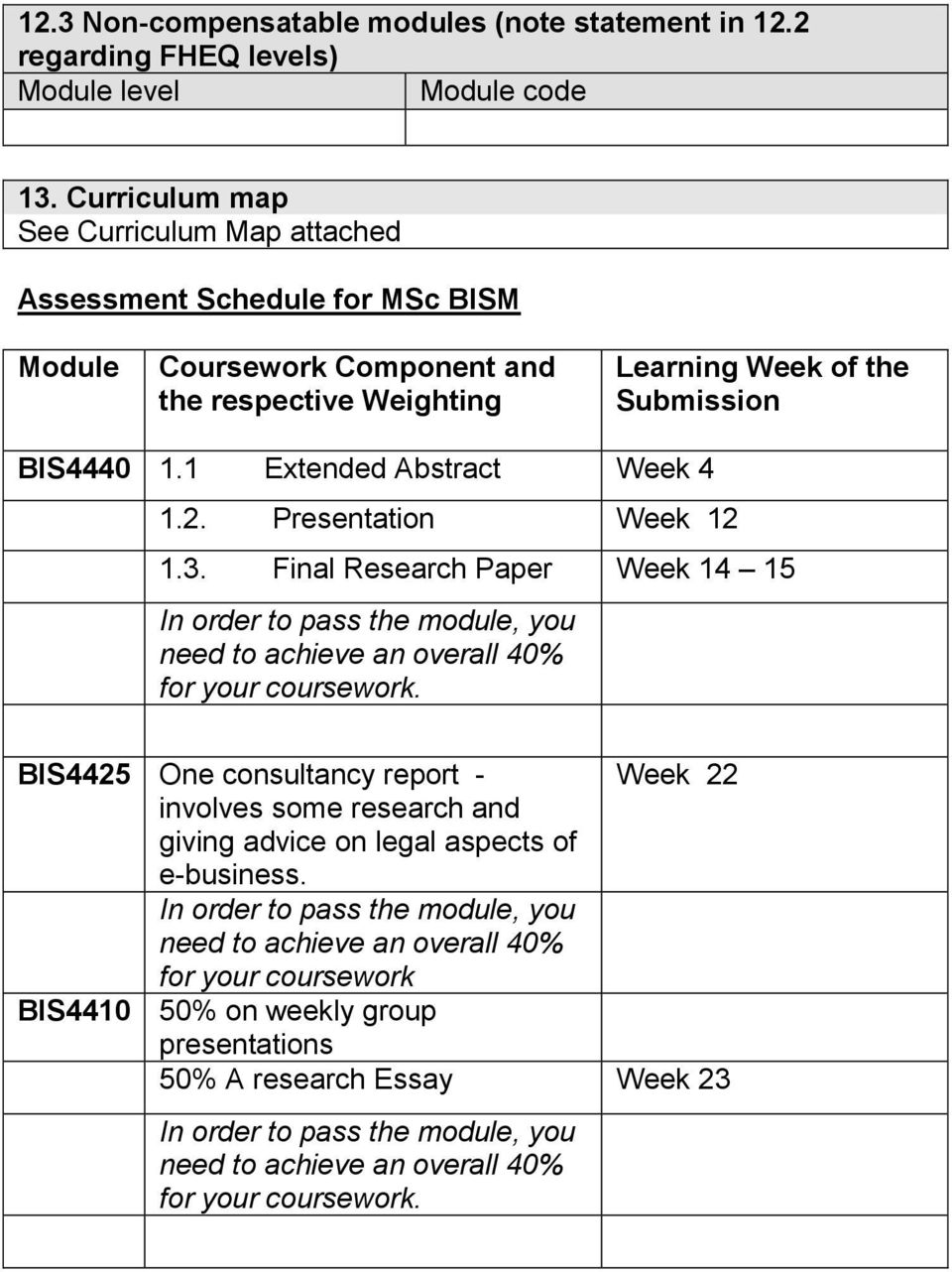 1 Extended Abstract Week 4 1.2. Presentation Week 12 1.3. Final Research Paper Week 14 15 In order to pass the module, you need to achieve an overall 40% for your coursework.