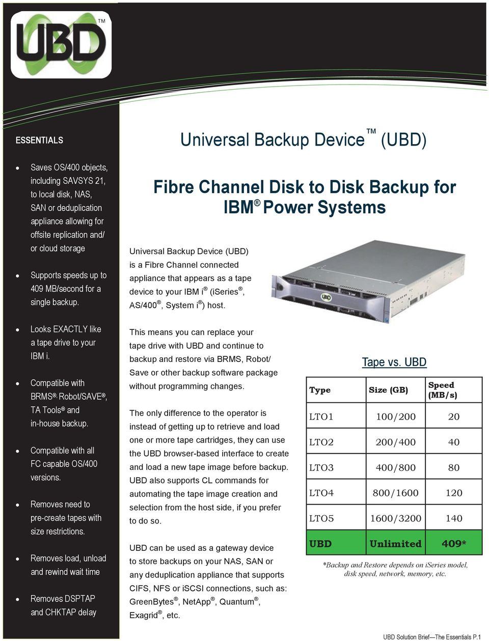 Fibre Channel Disk to Disk Backup for IBM Power Systems Universal Backup Device (UBD) is a Fibre Channel connected appliance that appears as a tape device to your IBM i (iseries, AS/400, System i )