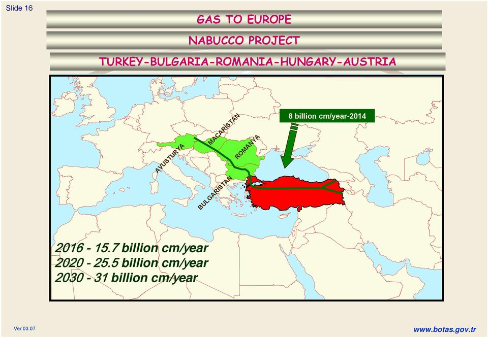 MACARİSTAN BULGARİSTAN ROMANYA 8 billion cm/year-2014