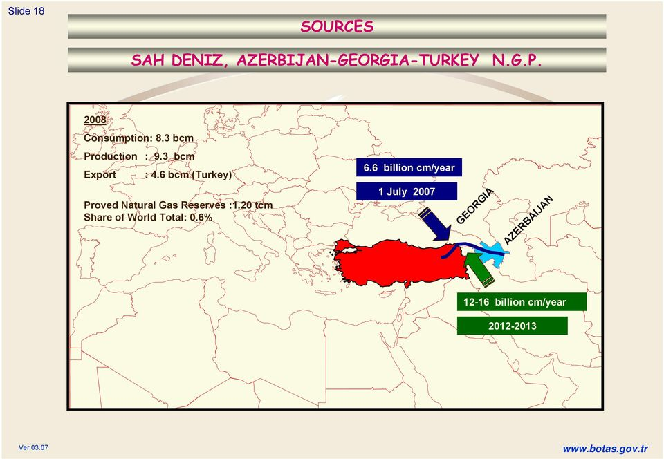 6 bcm (Turkey) 6.6 billion cm/year Proved Natural Gas Reserves :1.