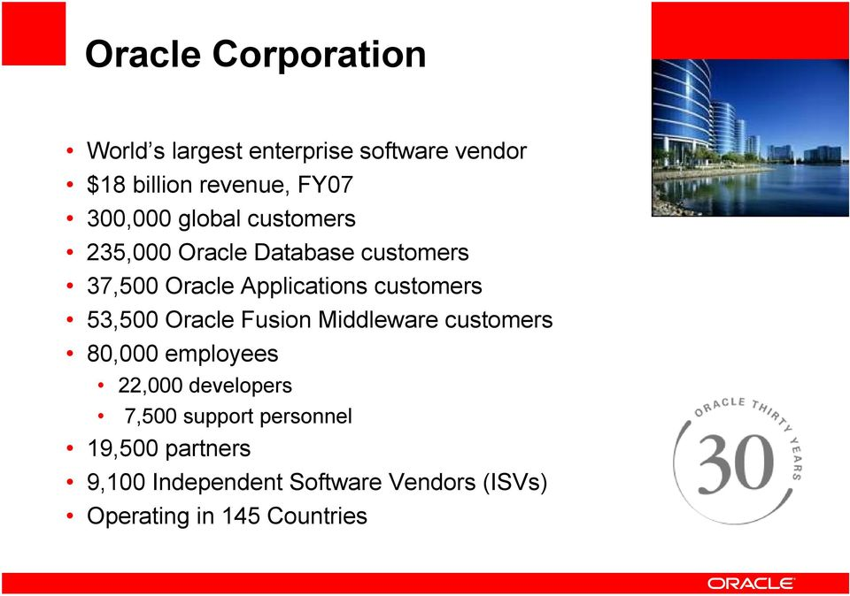 customers 53,500 Oracle Fusion Middleware customers 80,000 employees 22,000 developers 7,500