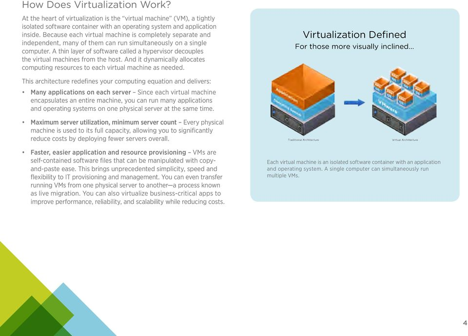 A thin layer of software called a hypervisor decouples the virtual machines from the host. And it dynamically allocates computing resources to each virtual machine as needed.