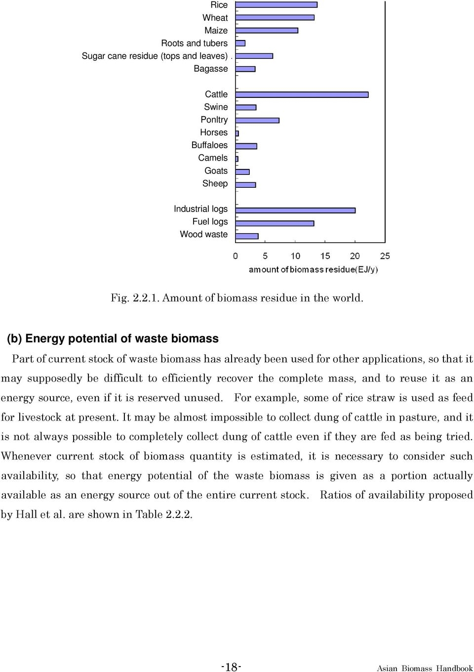 (b) Energy potential of waste biomass Part of current stock of waste biomass has already been used for other applications, so that it may supposedly be difficult to efficiently recover the complete