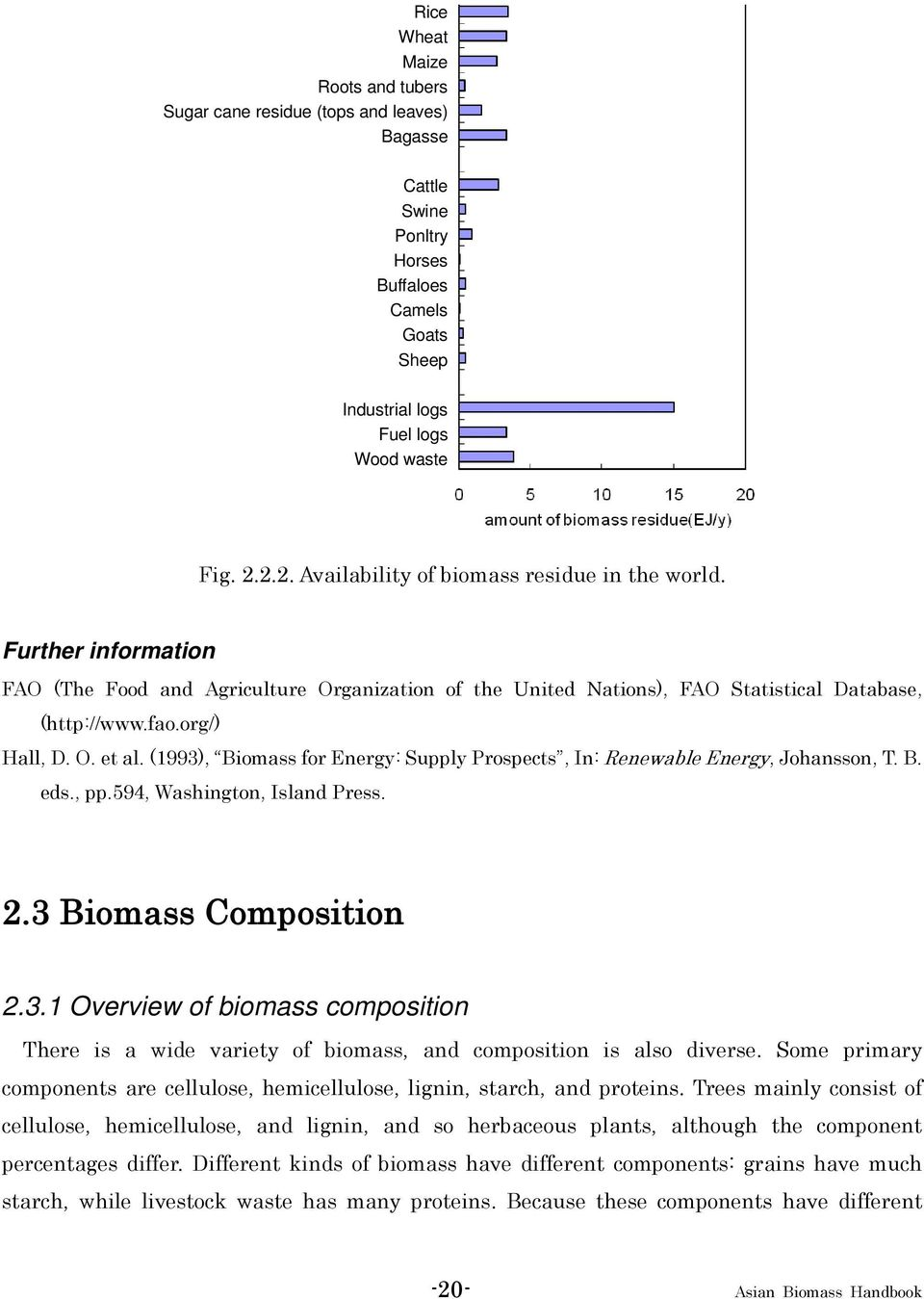 (1993), Biomass for Energy: Supply Prospects, In: Renewable Energy, Johansson, T. B. eds., pp.594, Washington, Island Press. 2.3 Biomass Composition 2.3.1 Overview of biomass composition There is a wide variety of biomass, and composition is also diverse.