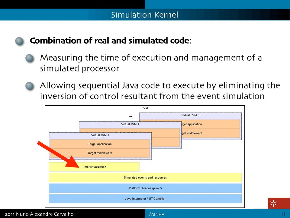 inversion of control resultant from the event simulation JVM.