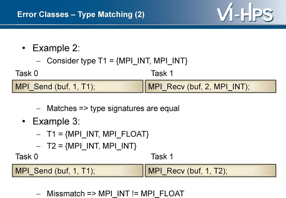signatures are equal Example 3: T1 = {MPI_INT, MPI_FLOAT} T2 = {MPI_INT, MPI_INT}