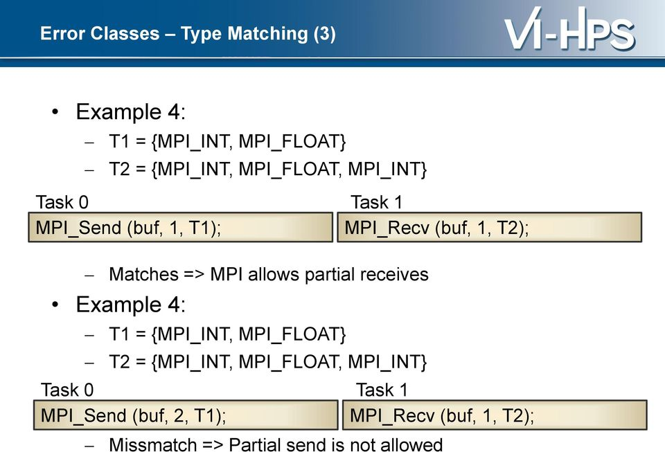 MPI allows partial receives Example 4: T1 = {MPI_INT, MPI_FLOAT} T2 = {MPI_INT, MPI_FLOAT,