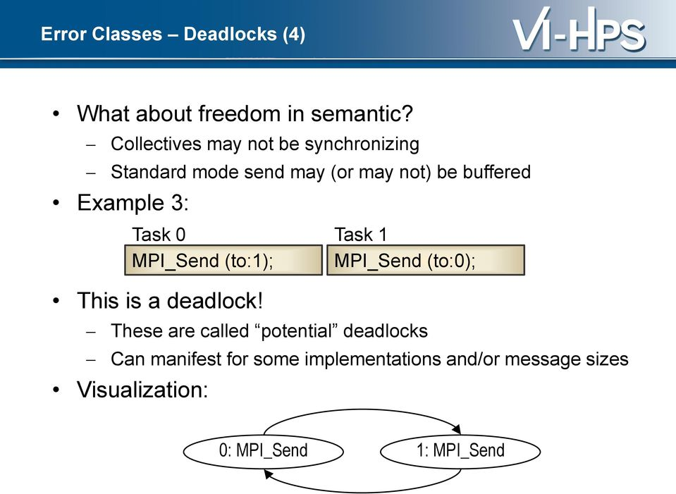 Example 3: This is a deadlock!